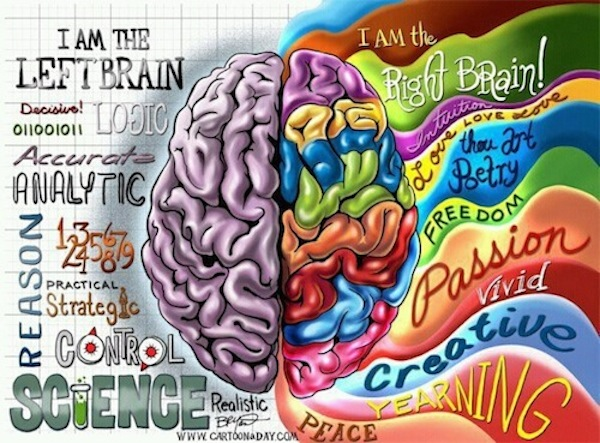 The Gift of Dyslexia; A Student's Perspective